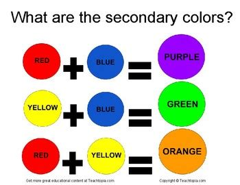 what are the secondary colors what are the secondary colors an excellent chart showing