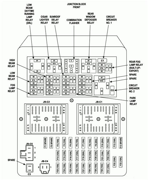 2006 jeep grand laredo fuse box diagram fuse