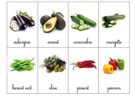 Carte Nomenclature Fruit Legume 1 Plus De Mamans