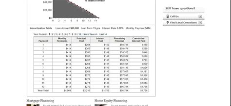 home equity loan fixed rates calculator compare for the