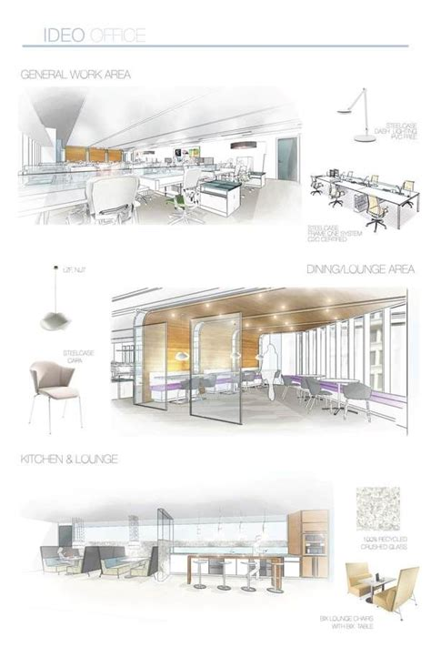 workplace layout ppt 1753 best for design students images on pinterest