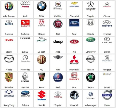 all car logos and names in the pdf car company logos with name list imgkid com the