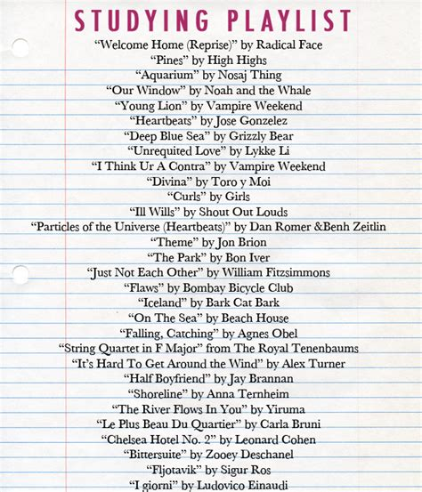 song playlist studying playlist according to