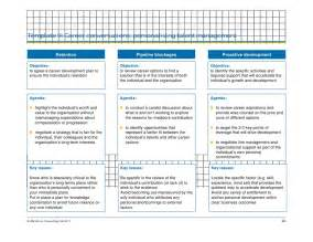 talent profile template ten templates for talent management