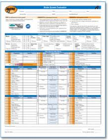 Brake System Checklist Expert Brake Repair Lifetime Warranty Maine Auto Service