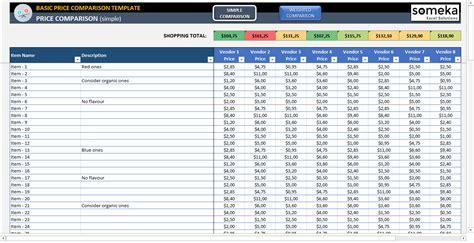 excel price comparison template  cost comparison
