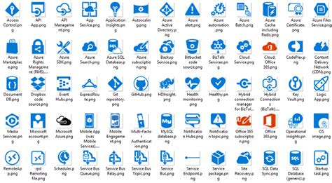 Microsoft Cloud And Enterprise Symbol Icon Set | icons and other assets for architectual diagrams