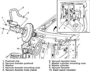 Check Brake System On Ford Edge Repair Guides Brake Operating System Power Vacuum