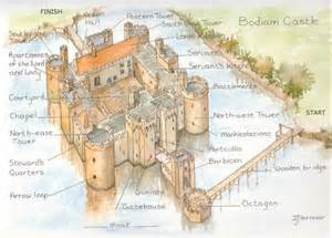 bodiam castle floor plan bodiam castle floor plan image search results picture