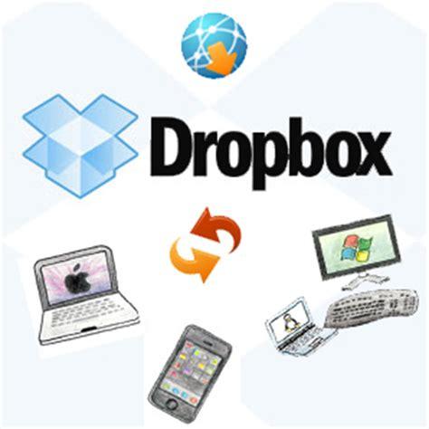 dropbox là gì uso de dropbox en la empresa