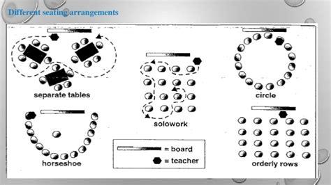 classroom arrangement pdf classroom management efl mind42