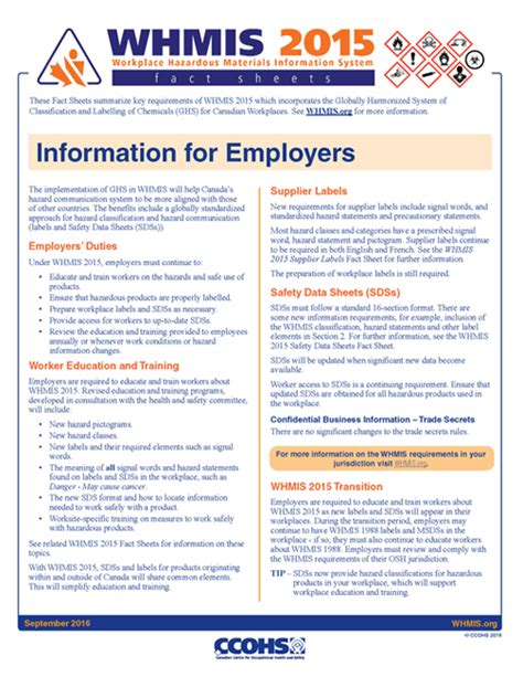 ccohs products services whmis 2015 fact sheets