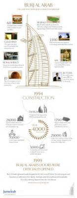 burj al arab floor plans burj al arab infographic