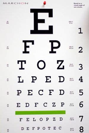 printable pocket eye chart snellen eye chart