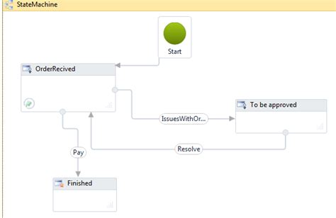 wcf workflow code tuner workflow foundation 4 state machine as a wcf