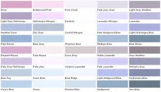 paint colors at lowes pin the wedgwood on