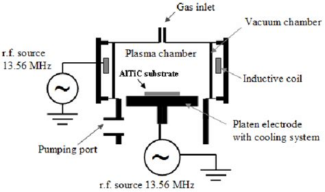 multiplex wiring diagram multiplex just another wiring site
