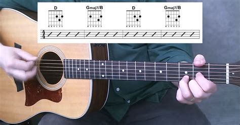 country music guitar chord progressions cool chord progression in d cyberfret com