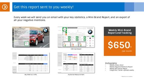 Brand Report Template