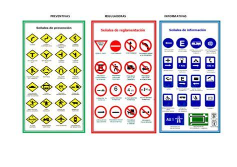 imagenes de señales informativas con su significado se 241 ales de transito dibujos los tipos
