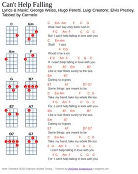 ukulele tutorial can t help falling in love 1000 images about carmelo s ukulele tabs on pinterest