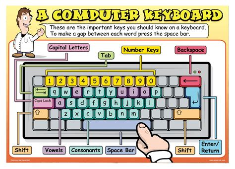 learn piano using computer keyboard new a computer keyboard learning to type poster ebay