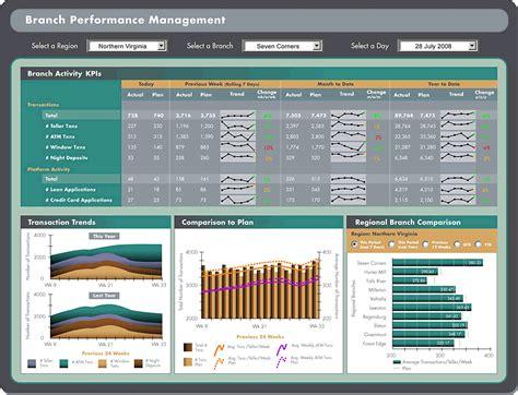 microstrategy templates microstrategy cloud bi software reviews