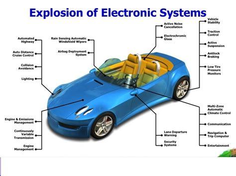 28 automotive electronics basics jeffdoedesign