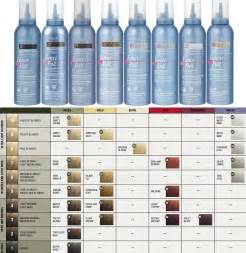 roux hair color hairdressing liquid product fanci