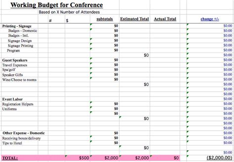 Wedding Budget Draft by We Found All The Best Event Budget Templates Guidebook
