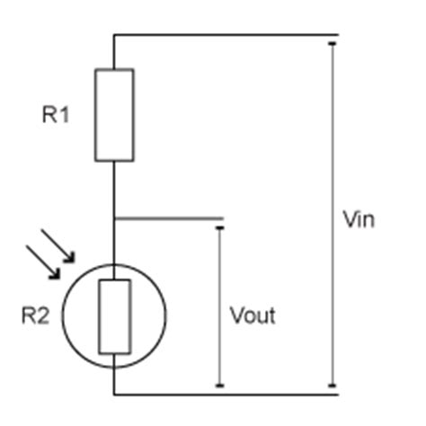 fixed resistor schematic symbol gcse bitesize potential dividers