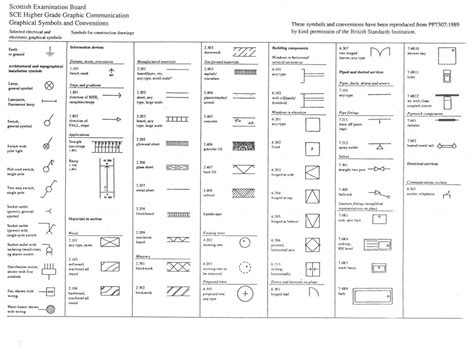 floor plan symbols pdf electrical floor plan symbols pdf
