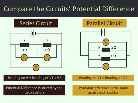 parallel circuits potential difference 7 3 series and parallel circuits