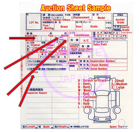 how to buy sheets auction sheet japan partner