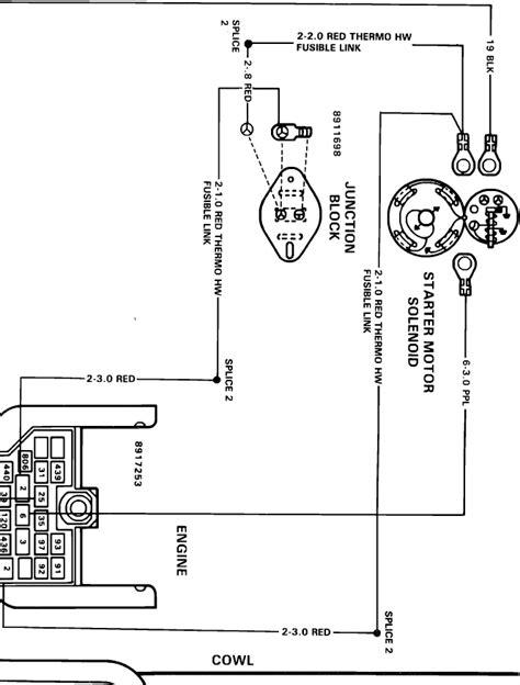 chevrolet blazer    curious   wires connect   starter