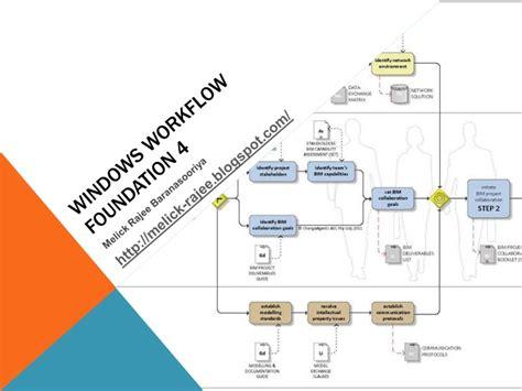 microsoft workflow foundation introduction to windows workflow foundation 4 0