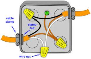 how to splice household wiring to extend circuits do it yourself help