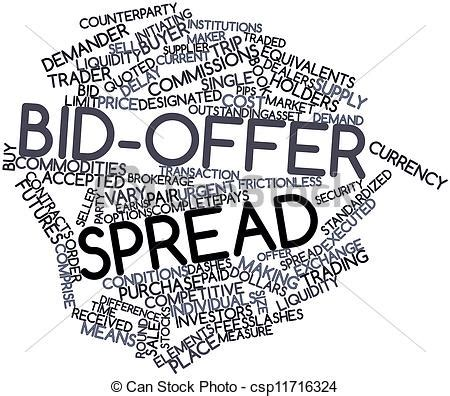 bid and offer clip of bid offer spread abstract word cloud for bid