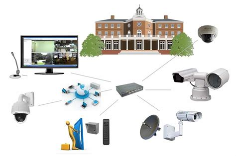 ip security systems ip systems for complete ip security solution