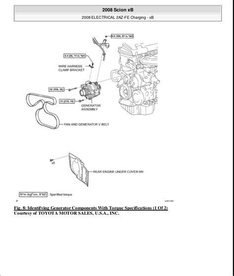 free car repair manuals 2010 scion xb parking system scion xb owners manual pdf download autos post