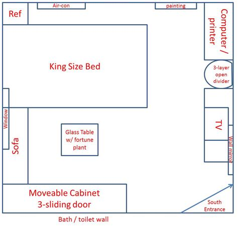 feng shui bedroom chart feng shui bedroom layout chart folat