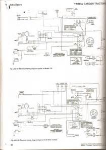deere wiring diagram kb ignition wiring diagram stx38 tractor kb get free