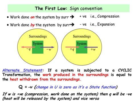 signs of negative energy in a house 1ος θεμελιώδης νόμος θερμοδυναμικής science wiki