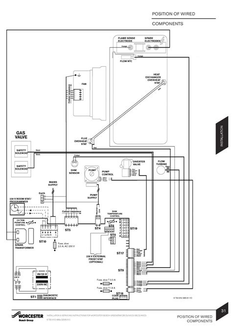 stat and pipe stat wiring diagram central heating