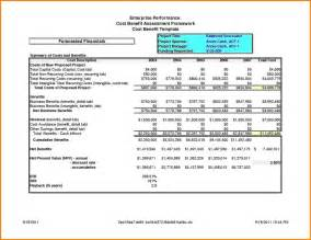free cost analysis template 7 cost benefit analysis template weekly agenda planner