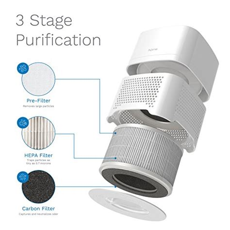 homelabs    ionic air purifier  hepa filter