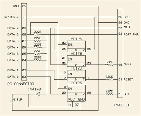 software reset in avr programming an avr microcontroller