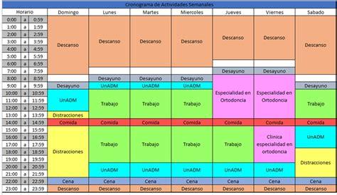 unadm cronograma de actividades diarias nutrici 243 n aplicada unadm proped 233 utico cronograma de