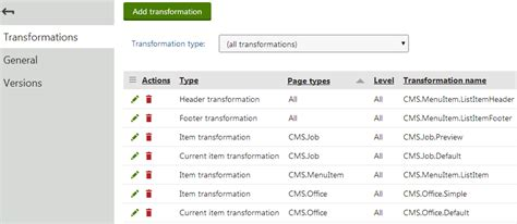 format date kentico transformation using hierarchical transformations kentico 8 2