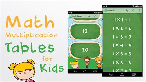 Math Multiplication Tables Android Apps On Play